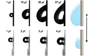 Fog-Harvesting Potential of Lubricant-Impregnated Electrospun Nanomats_300